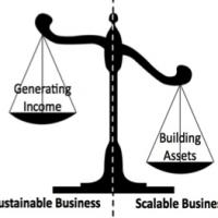 Build Assets